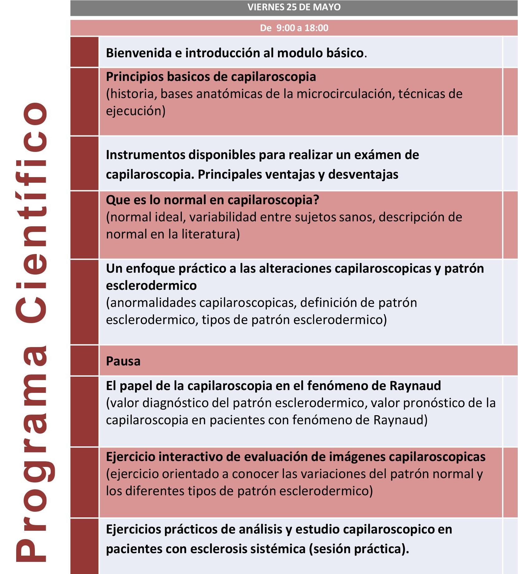 Curso de Capilaroscopia en Reumatología (Módulo Básico) | www panlar org